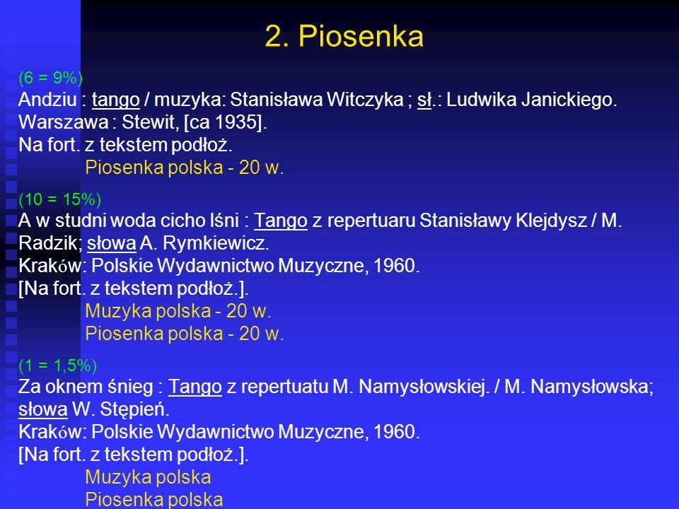 2. Piosenka (6 = 9%) Andziu : tango / muzyka: Stanisława Witczyka ; sł.: Ludwika Janickiego. Warszawa : Stewit, [ca 1935].